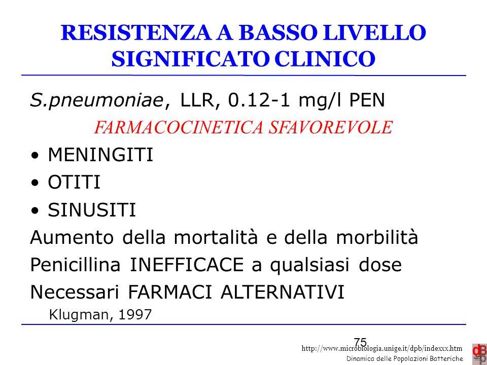 http://www.microbiologia.unige.it/dpb/indexxx.htm Dinamica delle Popolazioni Batteriche RESISTENZA A BASSO LIVELLO SIGNIFICATO CLINICO S.pneumoniae, L