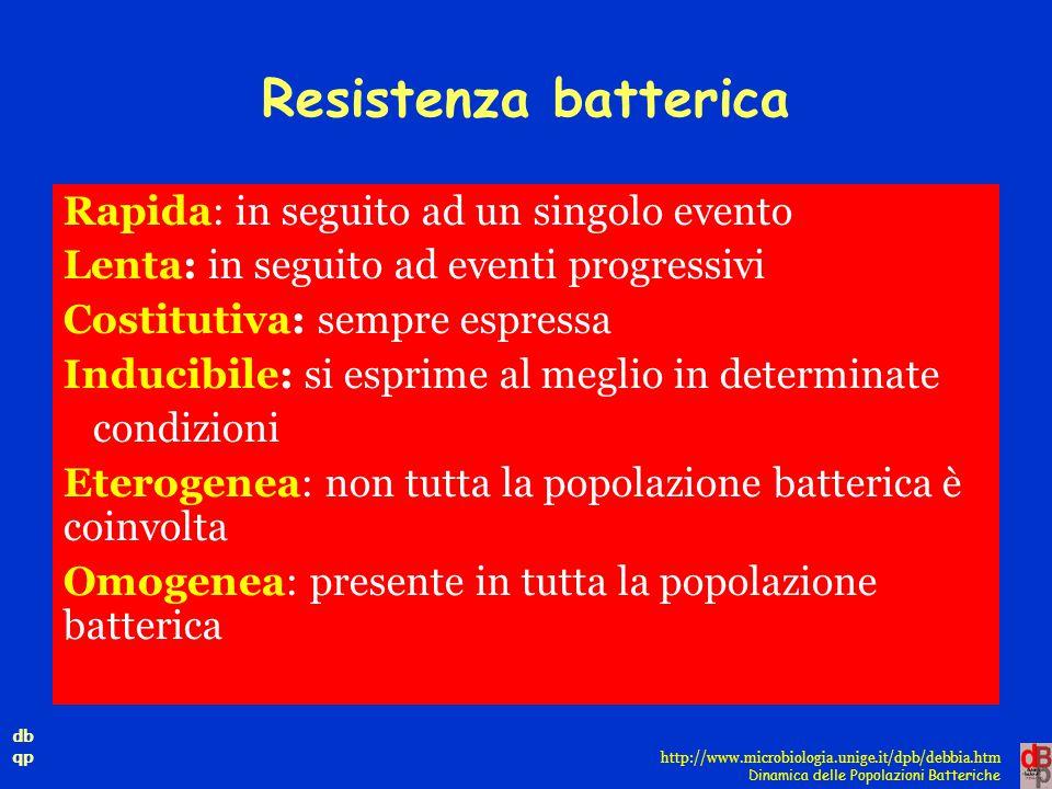 db qp Dinamica delle Popolazioni Batteriche http://www.microbiologia.unige.it/dpb/debbia.htm Resistenza batterica Rapida: in seguito ad un singolo eve