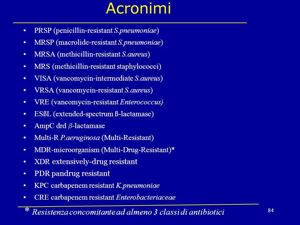 PRSP (penicillin-resistant S.pneumoniae) MRSP (macrolide-resistant S.pneumoniae) MRSA (methicillin-resistant S.aureus) MRS (methicillin-resistant stap