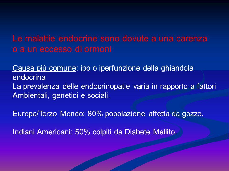 Le malattie endocrine sono dovute a una carenza o a un eccesso di ormoni Causa più comune: ipo o iperfunzione della ghiandola endocrina La prevalenza