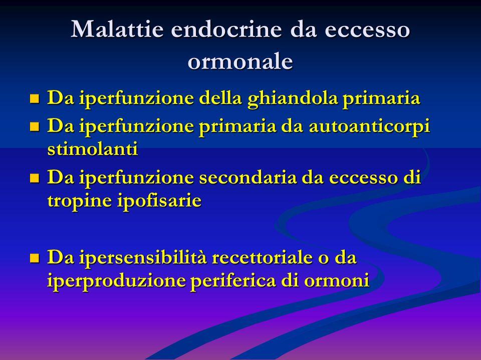 Malattie endocrine da eccesso ormonale Da iperfunzione della ghiandola primaria Da iperfunzione della ghiandola primaria Da iperfunzione primaria da a