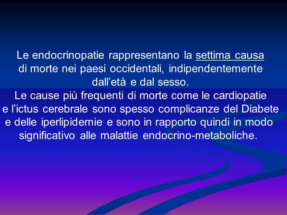 Le endocrinopatie rappresentano la settima causa di morte nei paesi occidentali, indipendentemente dall'età e dal sesso. Le cause più frequenti di mor