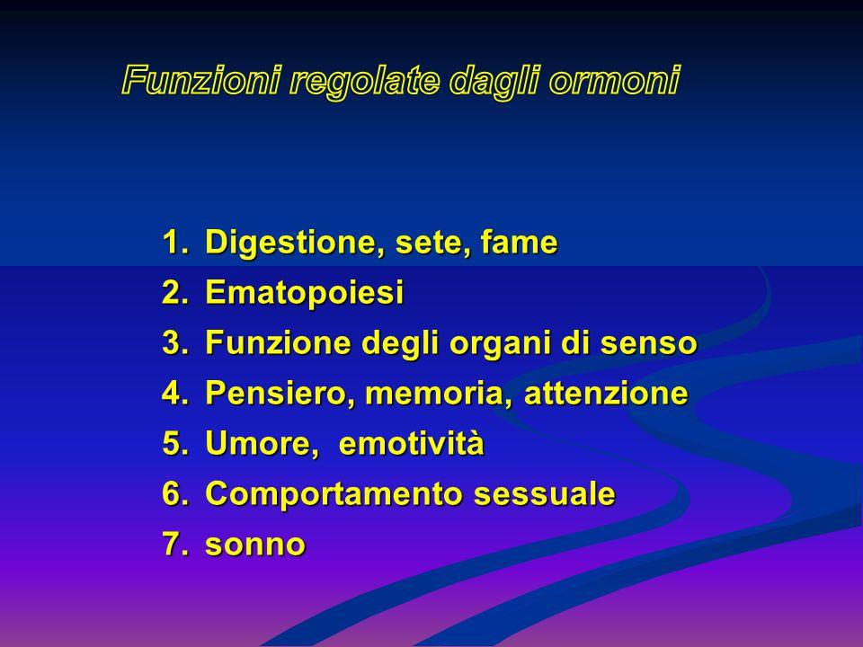 1.Digestione, sete, fame 2.Ematopoiesi 3.Funzione degli organi di senso 4.Pensiero, memoria, attenzione 5.Umore, emotività 6.Comportamento sessuale 7.