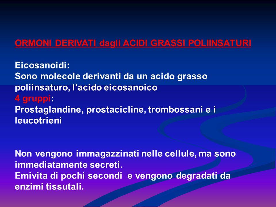 ORMONI DERIVATI dagli ACIDI GRASSI POLIINSATURI Eicosanoidi: Sono molecole derivanti da un acido grasso poliinsaturo, l'acido eicosanoico 4 gruppi: Pr