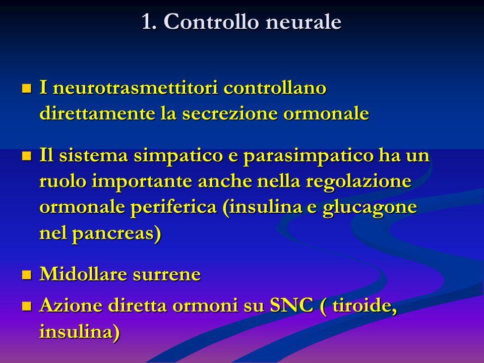 1. Controllo neurale I neurotrasmettitori controllano direttamente la secrezione ormonale I neurotrasmettitori controllano direttamente la secrezione