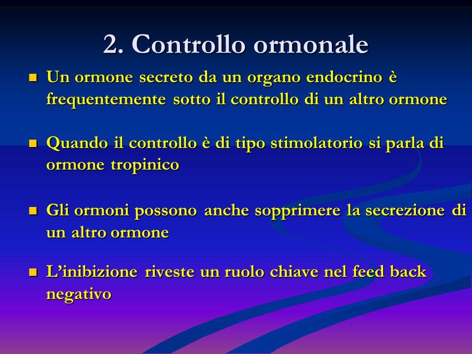 2. Controllo ormonale Un ormone secreto da un organo endocrino è frequentemente sotto il controllo di un altro ormone Un ormone secreto da un organo e