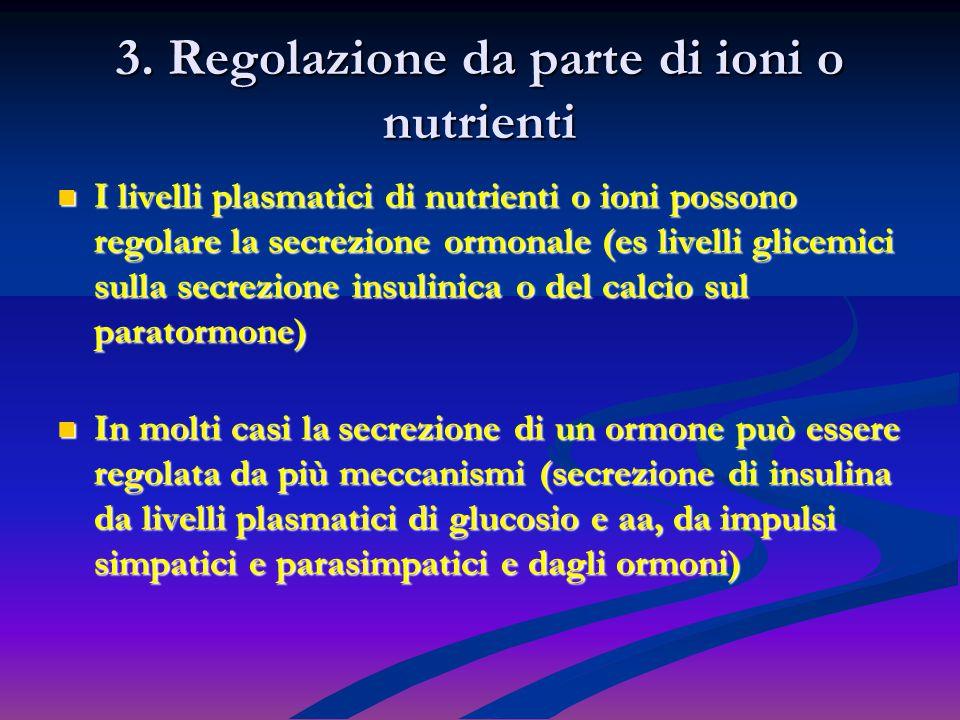 3. Regolazione da parte di ioni o nutrienti I livelli plasmatici di nutrienti o ioni possono regolare la secrezione ormonale (es livelli glicemici sul