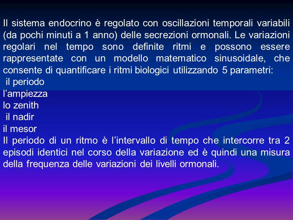 Il sistema endocrino è regolato con oscillazioni temporali variabili (da pochi minuti a 1 anno) delle secrezioni ormonali. Le variazioni regolari nel
