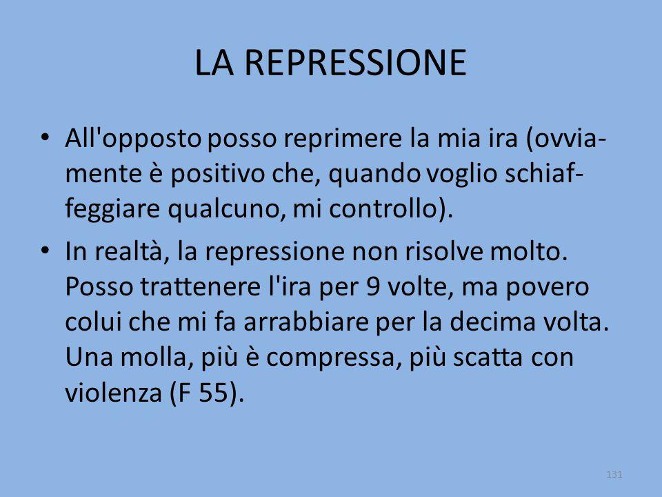 LA REPRESSIONE All'opposto posso reprimere la mia ira (ovvia- mente è positivo che, quando voglio schiaf- feggiare qualcuno, mi controllo). In realtà,