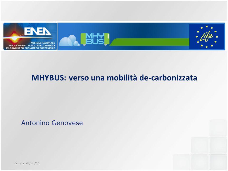 MHYBUS: verso una mobilità de-carbonizzata Antonino Genovese Verona 28/05/14