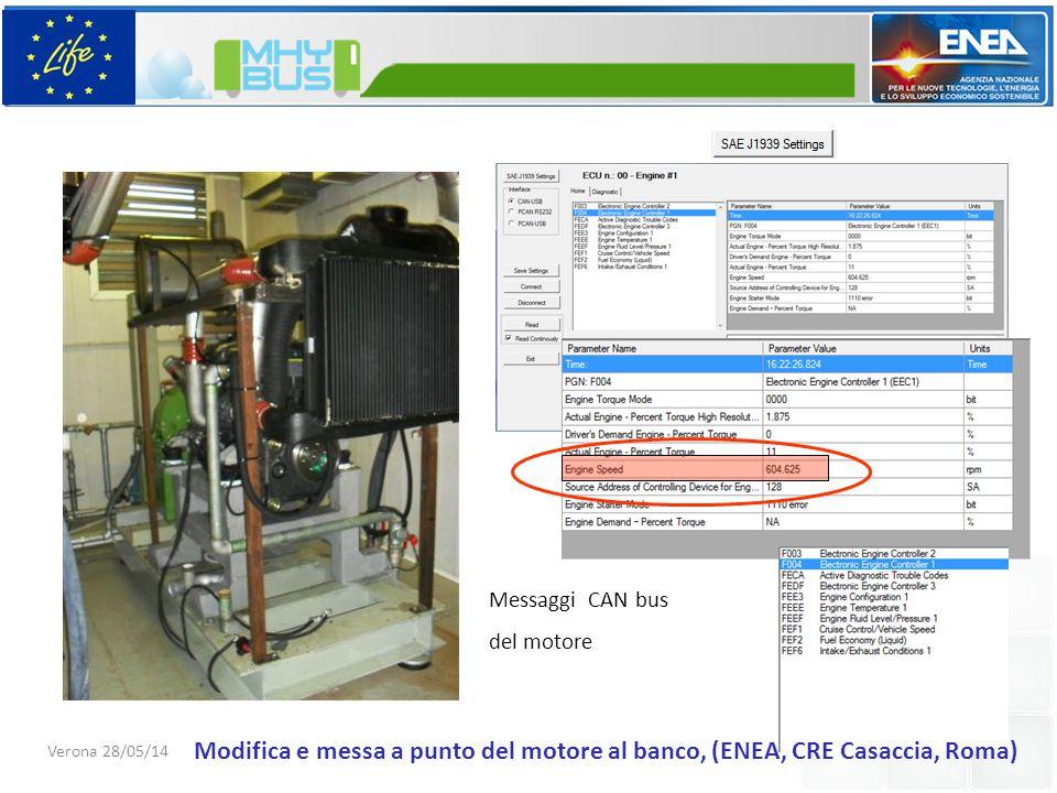 Messaggi CAN bus del motore Verona 28/05/14 Modifica e messa a punto del motore al banco, (ENEA, CRE Casaccia, Roma)