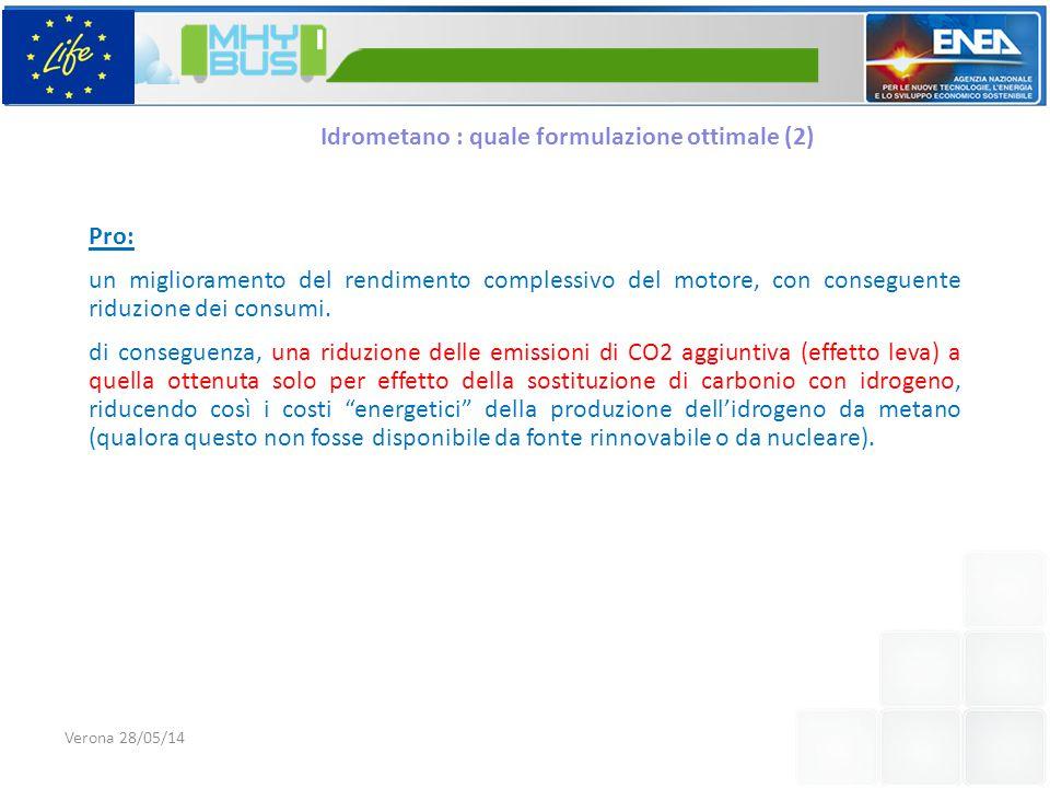 Idrometano : quale formulazione ottimale (2) Verona 28/05/14 Pro: un miglioramento del rendimento complessivo del motore, con conseguente riduzione dei consumi.