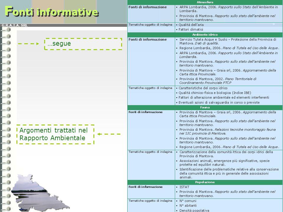 G.R.A.I.A. SRL F onti informative …segue Argomenti trattati nel Rapporto Ambientale