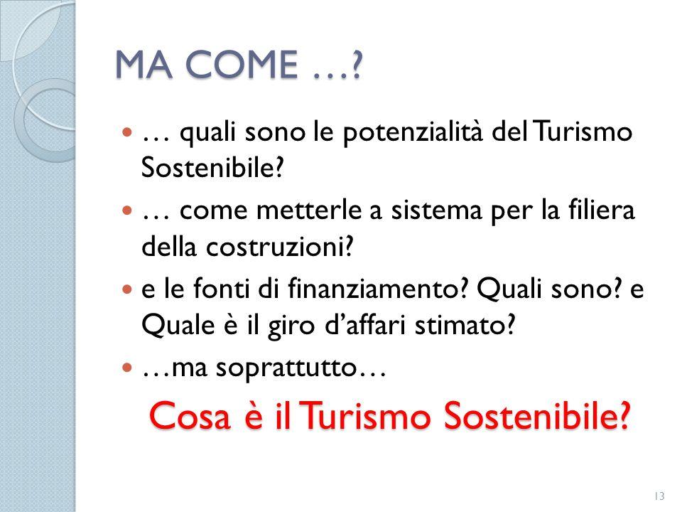 MA COME …? … quali sono le potenzialità del Turismo Sostenibile? … come metterle a sistema per la filiera della costruzioni? e le fonti di finanziamen