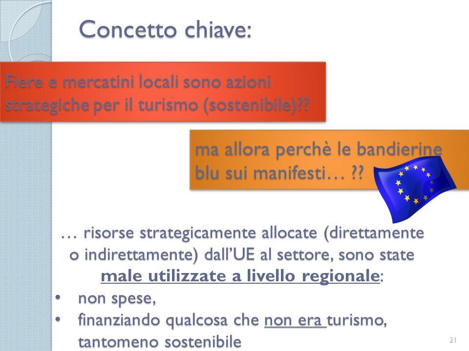 21 Fiere e mercatini locali sono azioni strategiche per il turismo (sostenibile)?? Concetto chiave: ma allora perchè le bandierine blu sui manifesti…