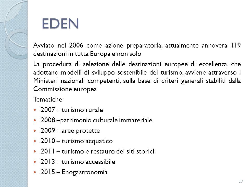 Avviato nel 2006 come azione preparatoria, attualmente annovera 119 destinazioni in tutta Europa e non solo La procedura di selezione delle destinazio