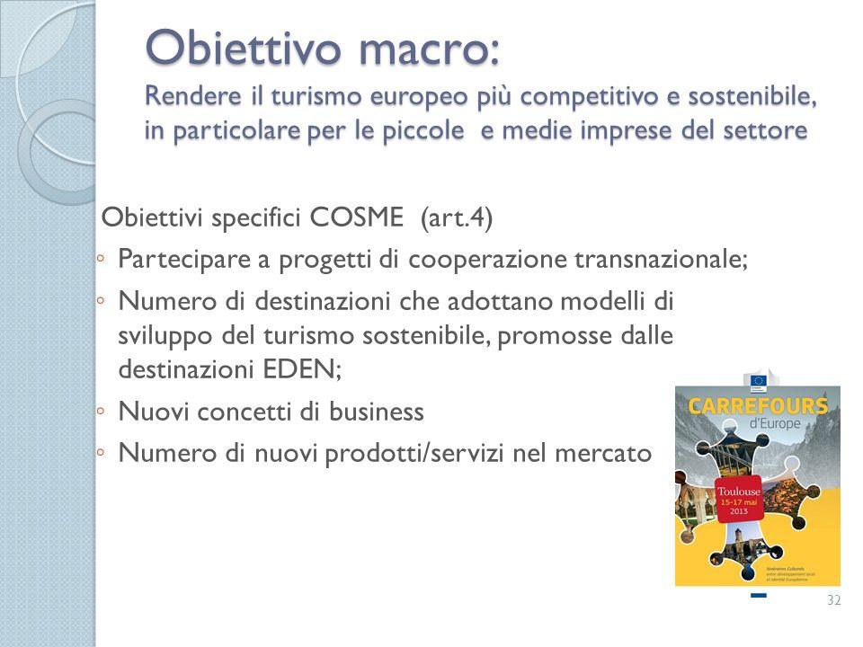 Obiettivi specifici COSME (art.4) ◦ Partecipare a progetti di cooperazione transnazionale; ◦ Numero di destinazioni che adottano modelli di sviluppo d