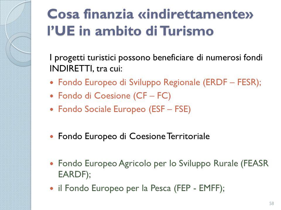 Cosa finanzia «indirettamente» l'UE in ambito di Turismo I progetti turistici possono beneficiare di numerosi fondi INDIRETTI, tra cui: Fondo Europeo