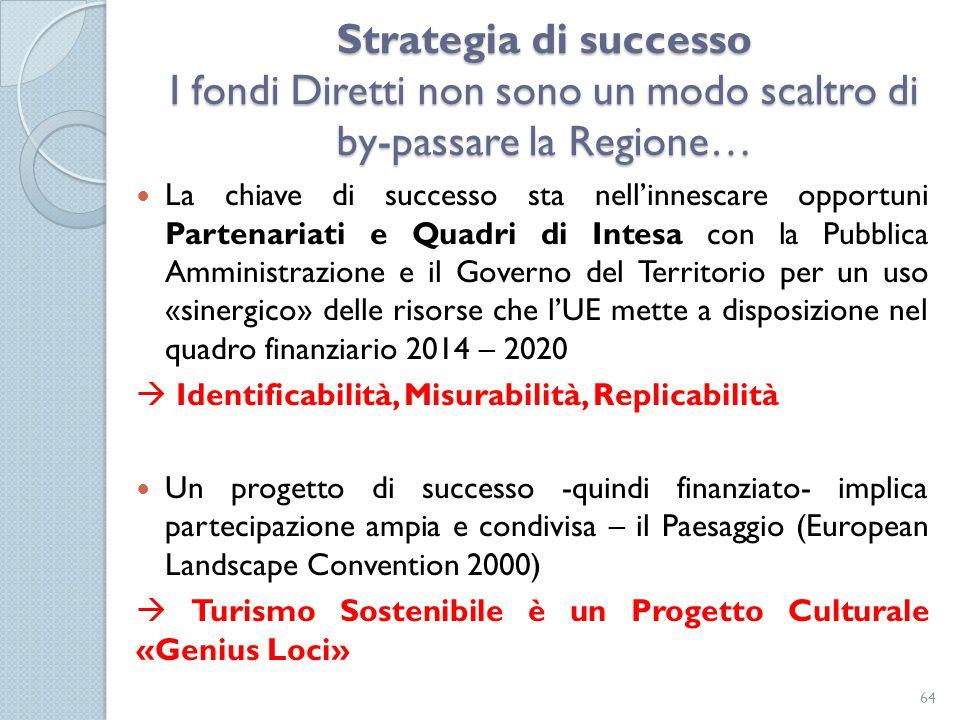 Strategia di successo I fondi Diretti non sono un modo scaltro di by-passare la Regione… La chiave di successo sta nell'innescare opportuni Partenaria