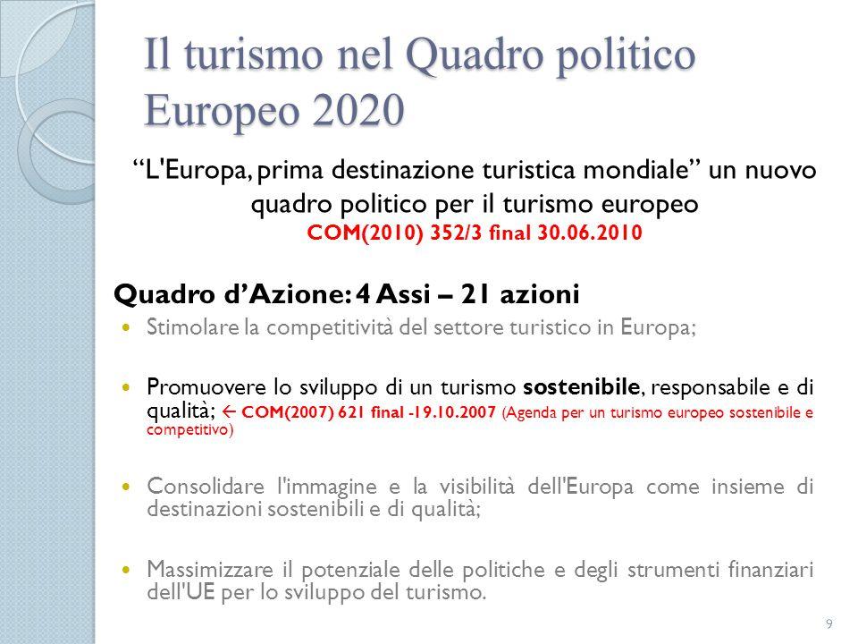 Quadro d'Azione: 4 Assi – 21 azioni Stimolare la competitività del settore turistico in Europa; Promuovere lo sviluppo di un turismo sostenibile, resp