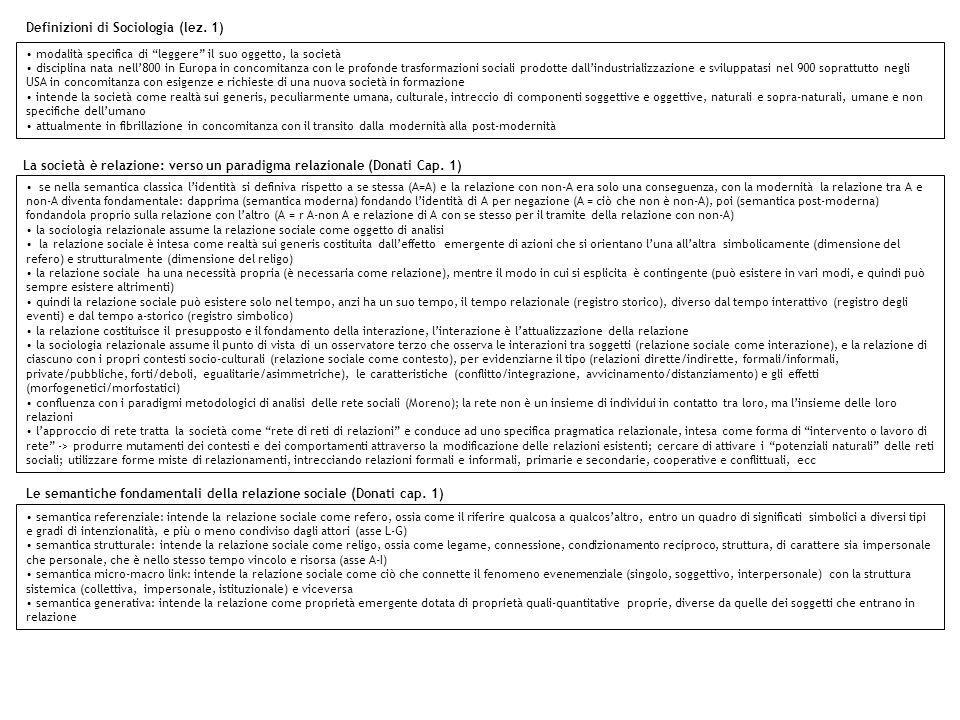 Definizioni di Sociologia (lez. 1) La società è relazione: verso un paradigma relazionale (Donati Cap. 1) Le semantiche fondamentali della relazione s