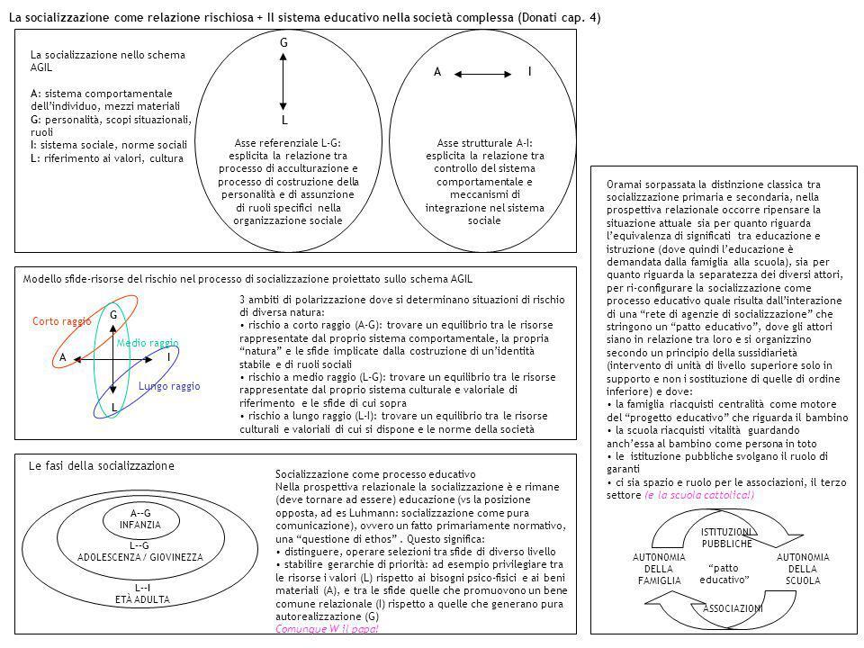 La socializzazione come relazione rischiosa + Il sistema educativo nella società complessa (Donati cap. 4) La socializzazione nello schema AGIL A: sis