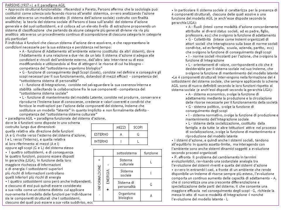 Metodologia della ricerca sociale (Losito cap.