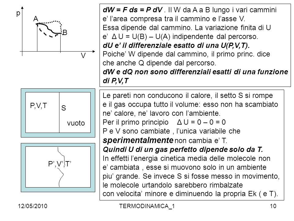 12/05/2010TERMODINAMICA_110 p V dW = F ds = P dV. Il W da A a B lungo i vari cammini e' l'area compresa tra il cammino e l'asse V. Essa dipende dal ca