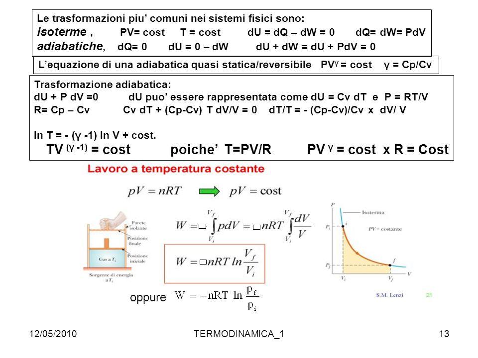 12/05/2010TERMODINAMICA_113 oppure Le trasformazioni piu' comuni nei sistemi fisici sono: isoterme, PV= cost T = cost dU = dQ – dW = 0 dQ= dW= PdV adi