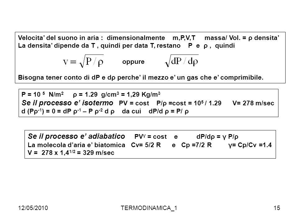 12/05/2010TERMODINAMICA_115 Velocita' del suono in aria : dimensionalmente m,P,V,T massa/ Vol. = ρ densita' La densita' dipende da T, quindi per data