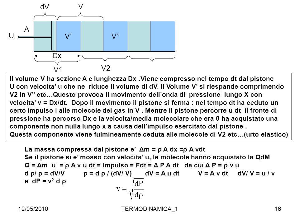 12/05/2010TERMODINAMICA_116 V'V'' V1 dV A Il volume V ha sezione A e lunghezza Dx.Viene compresso nel tempo dt dal pistone U con velocita' u che ne ri