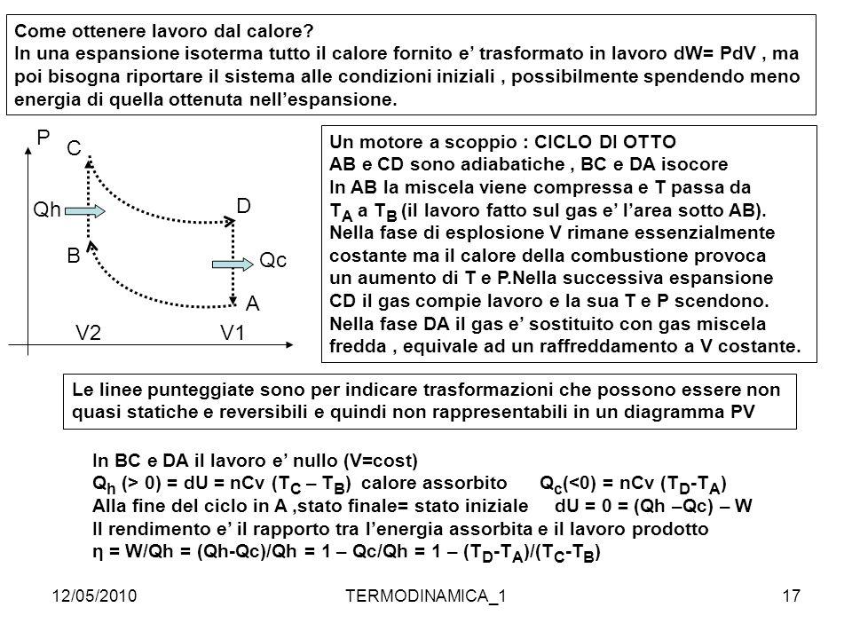 12/05/2010TERMODINAMICA_117 Come ottenere lavoro dal calore? In una espansione isoterma tutto il calore fornito e' trasformato in lavoro dW= PdV, ma p