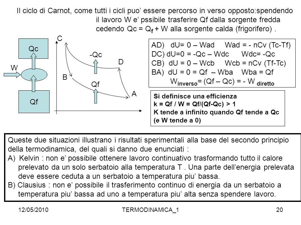 12/05/2010TERMODINAMICA_120 Il ciclo di Carnot, come tutti i cicli puo' essere percorso in verso opposto:spendendo il lavoro W e' pssibile trasferire
