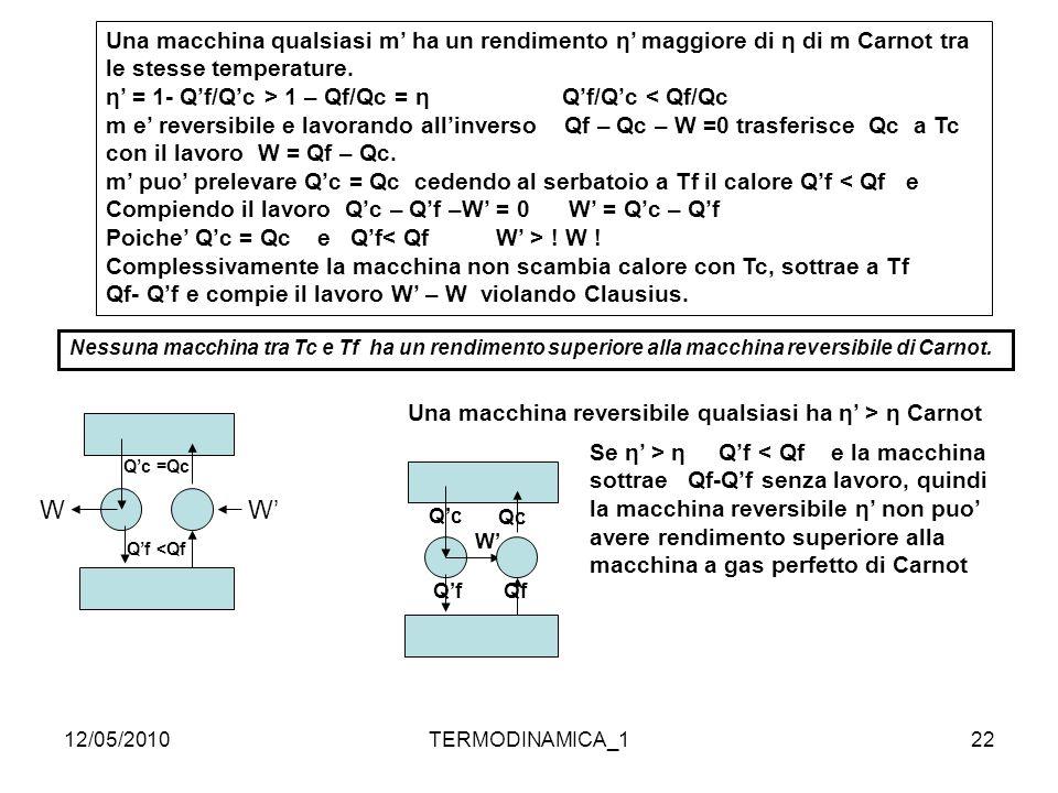 12/05/2010TERMODINAMICA_122 Una macchina qualsiasi m' ha un rendimento η' maggiore di η di m Carnot tra le stesse temperature. η' = 1- Q'f/Q'c > 1 – Q