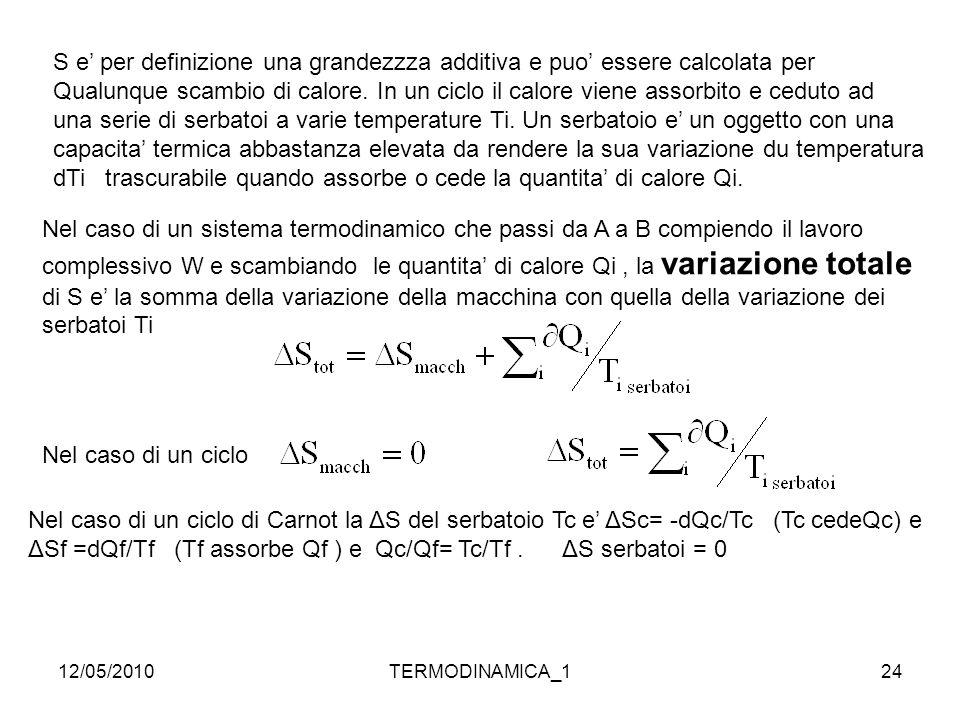 12/05/2010TERMODINAMICA_124 S e' per definizione una grandezzza additiva e puo' essere calcolata per Qualunque scambio di calore. In un ciclo il calor