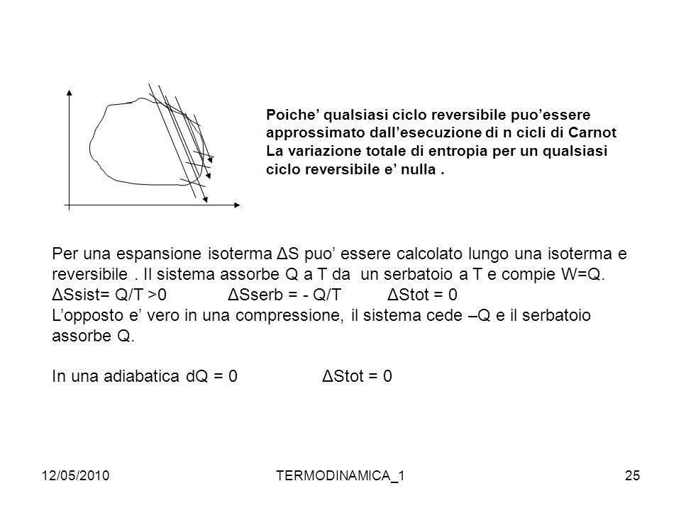 12/05/2010TERMODINAMICA_125 Poiche' qualsiasi ciclo reversibile puo'essere approssimato dall'esecuzione di n cicli di Carnot La variazione totale di e