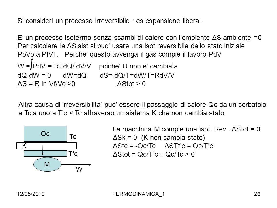 12/05/2010TERMODINAMICA_126 Si consideri un processo irreversibile : es espansione libera. E' un processo isotermo senza scambi di calore con l'embien