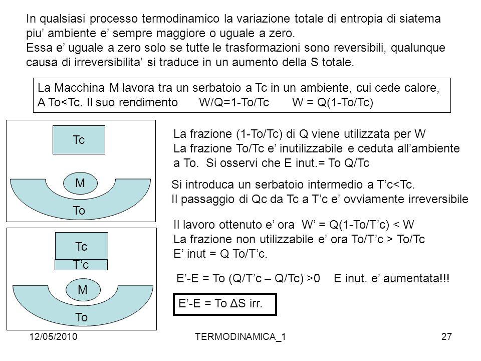 12/05/2010TERMODINAMICA_127 In qualsiasi processo termodinamico la variazione totale di entropia di siatema piu' ambiente e' sempre maggiore o uguale