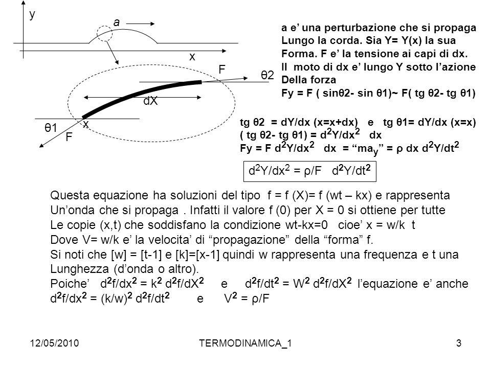 12/05/2010TERMODINAMICA_14 Su una corda tesa e inestensile: gli unici parametri fisici sembrano essere la densita' lineare λ della corda e la sua tensione T (la lunghezza e' ininfluente e supposta infinita, la gravita trascurabile (cioe' la tensione e' >> λg) [λ] = m/l [T] = ml/t2 [v2] = T/λ Tensioni elevate o λ piccole = v alta = frequenza elevata o lungh.