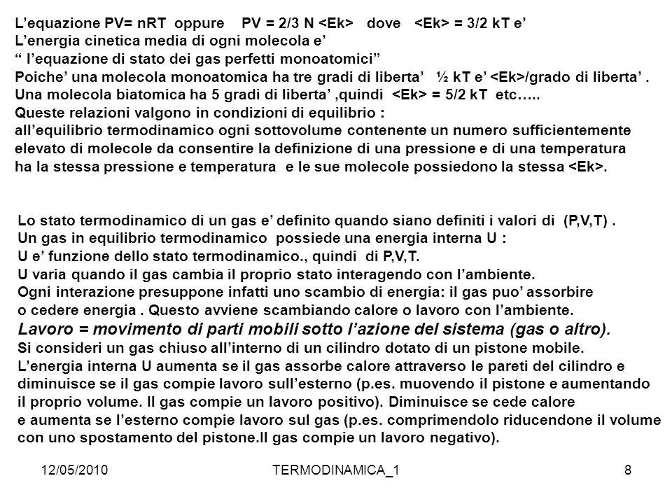 12/05/2010TERMODINAMICA_19 Q W Q W p p Q W Q W p p W p Q lavoro calore pressione P e' SEMPRE la pressione del gas sul pistone : Se viene fatto lavoro sull'esterno Wgas > 0 ma il contributo ΔU alla variazione dell'energia interna U e' negativo.