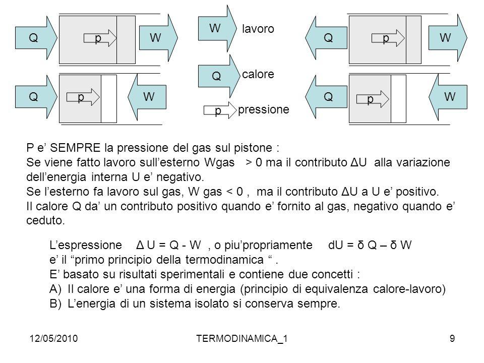 12/05/2010TERMODINAMICA_19 Q W Q W p p Q W Q W p p W p Q lavoro calore pressione P e' SEMPRE la pressione del gas sul pistone : Se viene fatto lavoro