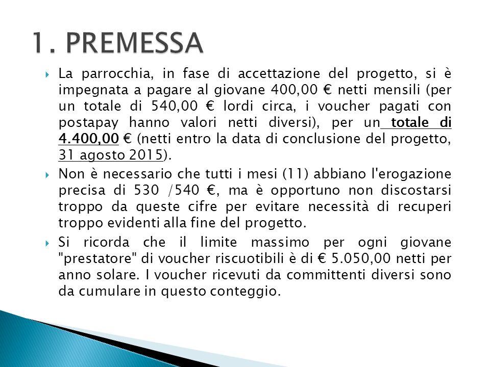  La parrocchia, in fase di accettazione del progetto, si è impegnata a pagare al giovane 400,00 € netti mensili (per un totale di 540,00 € lordi circ