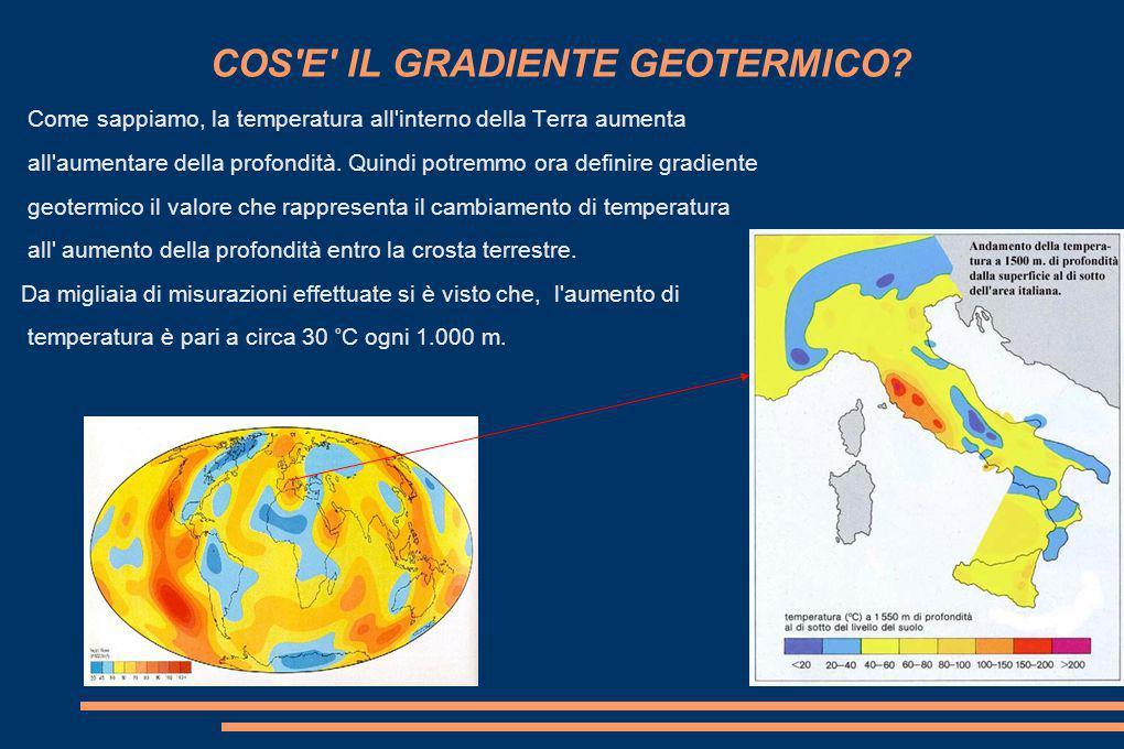COS'E' IL GRADIENTE GEOTERMICO? Come sappiamo, la temperatura all'interno della Terra aumenta all'aumentare della profondità. Quindi potremmo ora defi