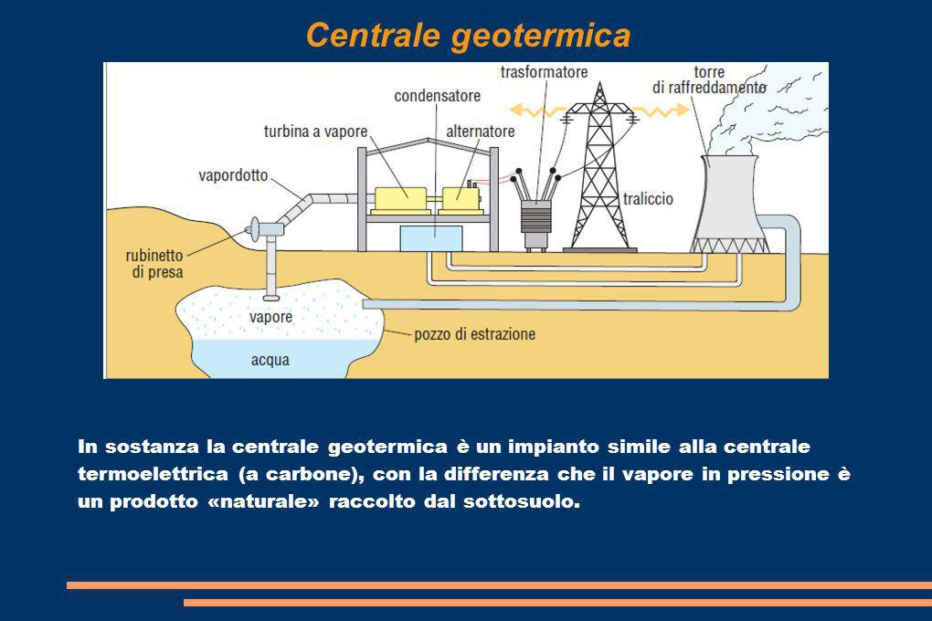 Centrale geotermica In sostanza la centrale geotermica è un impianto simile alla centrale termoelettrica (a carbone), con la differenza che il vapore