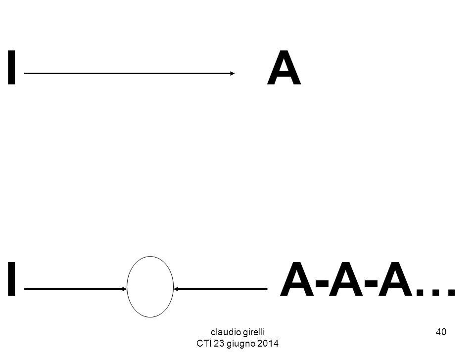 claudio girelli CTI 23 giugno 2014 I A I A-A-A… 40
