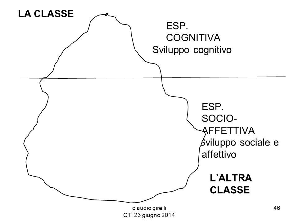 claudio girelli CTI 23 giugno 2014 LA CLASSE ESP. COGNITIVA Sviluppo cognitivo ESP. SOCIO- AFFETTIVA Sviluppo sociale e affettivo L'ALTRA CLASSE 46