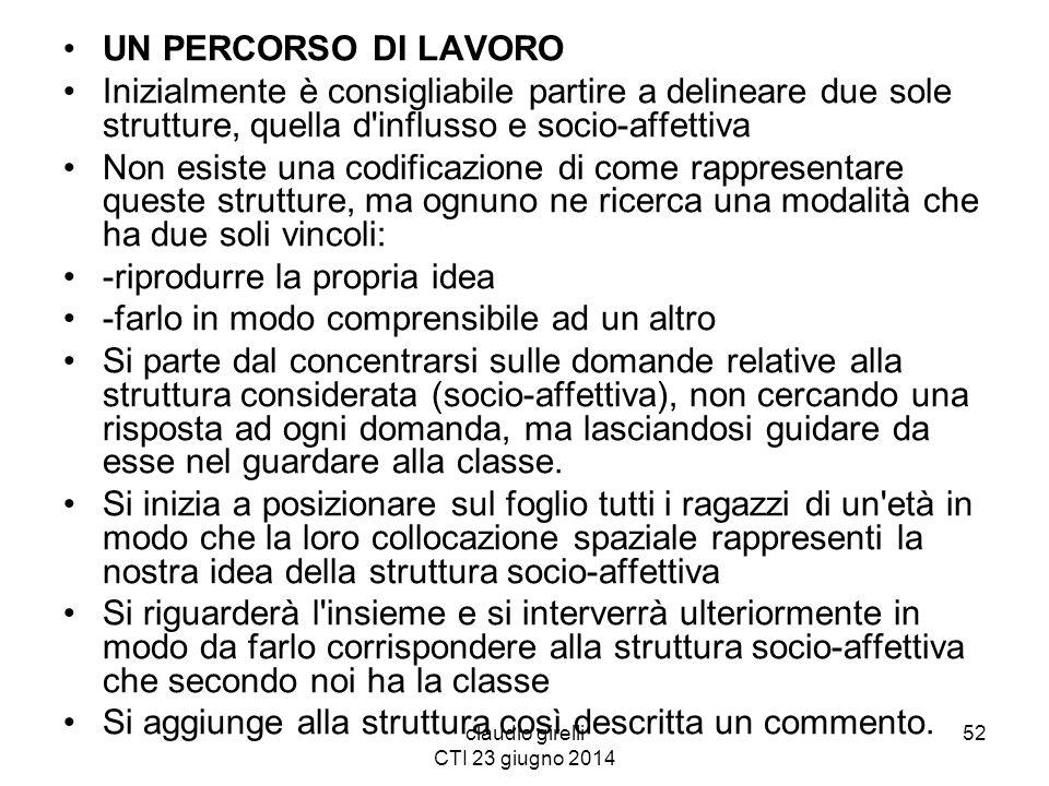 claudio girelli CTI 23 giugno 2014 UN PERCORSO DI LAVORO Inizialmente è consigliabile partire a delineare due sole strutture, quella d'influsso e soci
