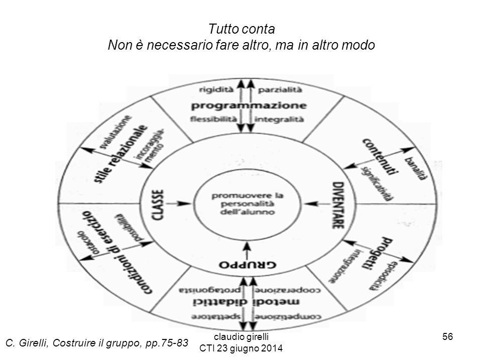claudio girelli CTI 23 giugno 2014 Tutto conta Non è necessario fare altro, ma in altro modo C. Girelli, Costruire il gruppo, pp.75-83 56