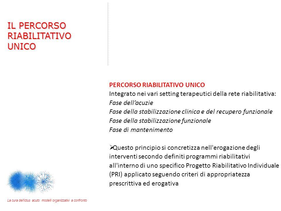 PERCORSO RIABILITATIVO UNICO Integrato nei vari setting terapeutici della rete riabilitativa: Fase dell'acuzie Fase della stabilizzazione clinica e de
