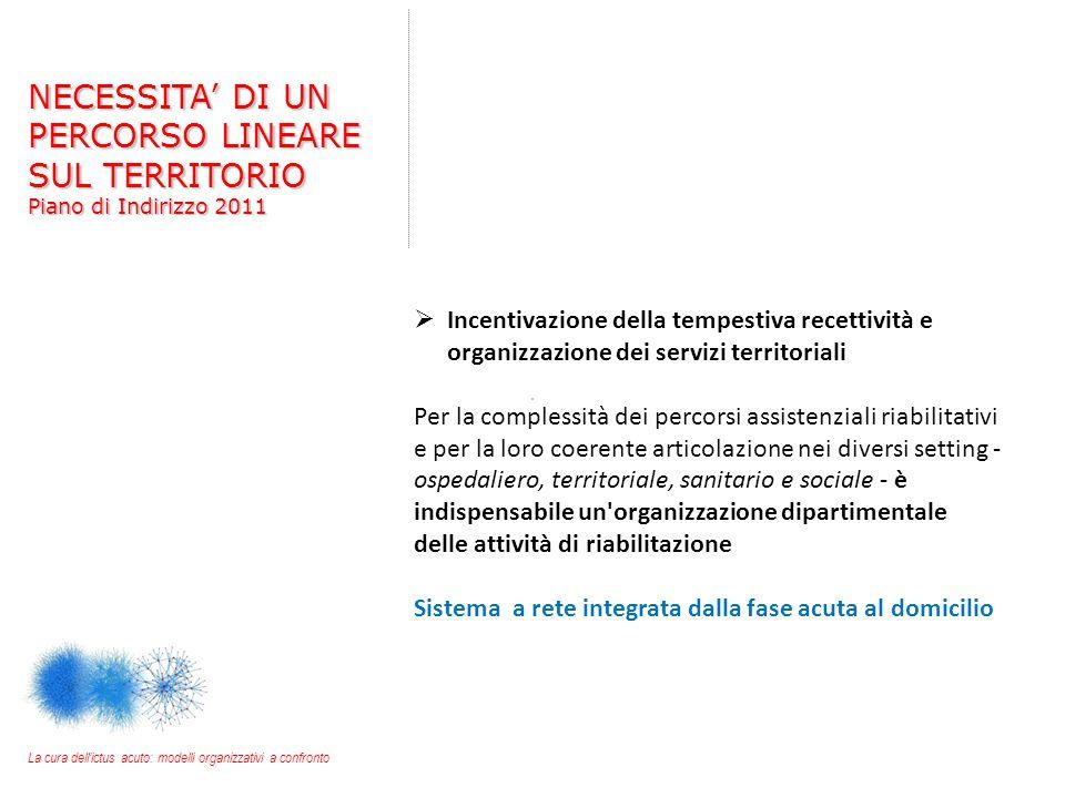  Incentivazione della tempestiva recettività e organizzazione dei servizi territoriali Per la complessità dei percorsi assistenziali riabilitativi e